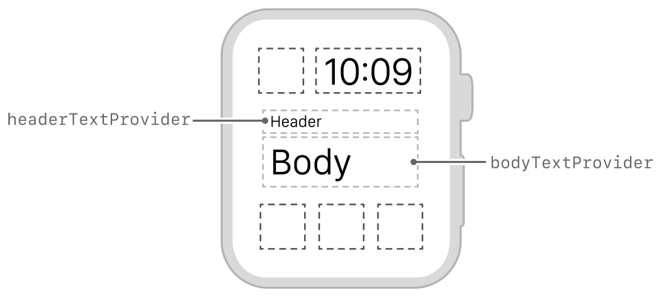Diagram showing the layout of the header row and body text.