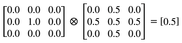Formula that describes the result of convolving with an identity kernel.