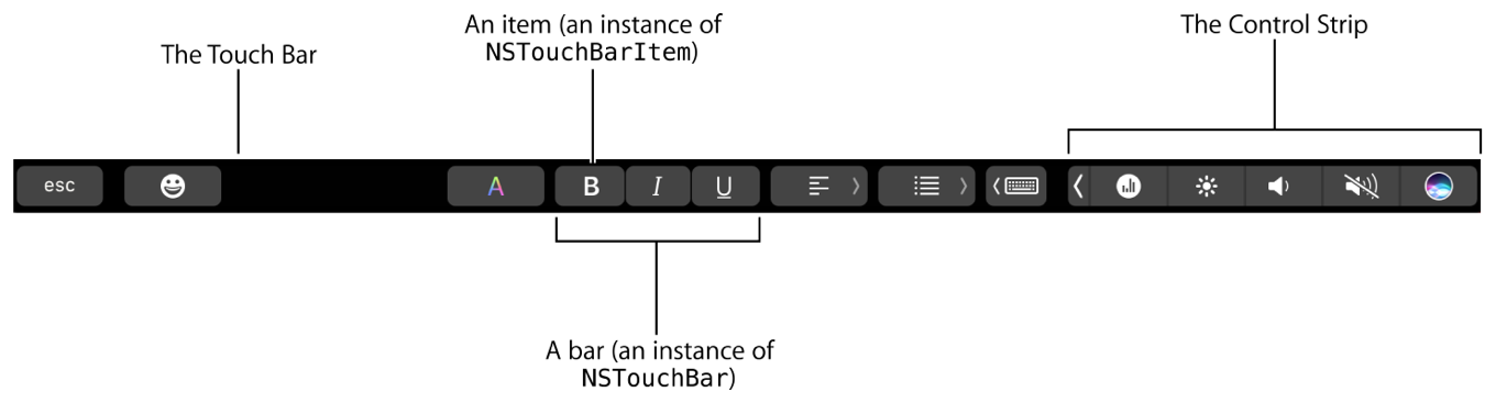Image of bars and items from the TextEdit app, identifying examples of bars and items as well as the Control Strip.