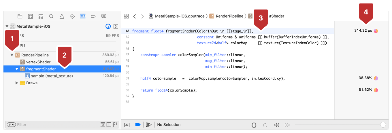 On the left, a fragment shader is selected in the call list and its entry point signature is highlighted in the source code view displayed in the center pane. On the right, the times and percentages are displayed which indicate the performance of the fragment function and its statements.