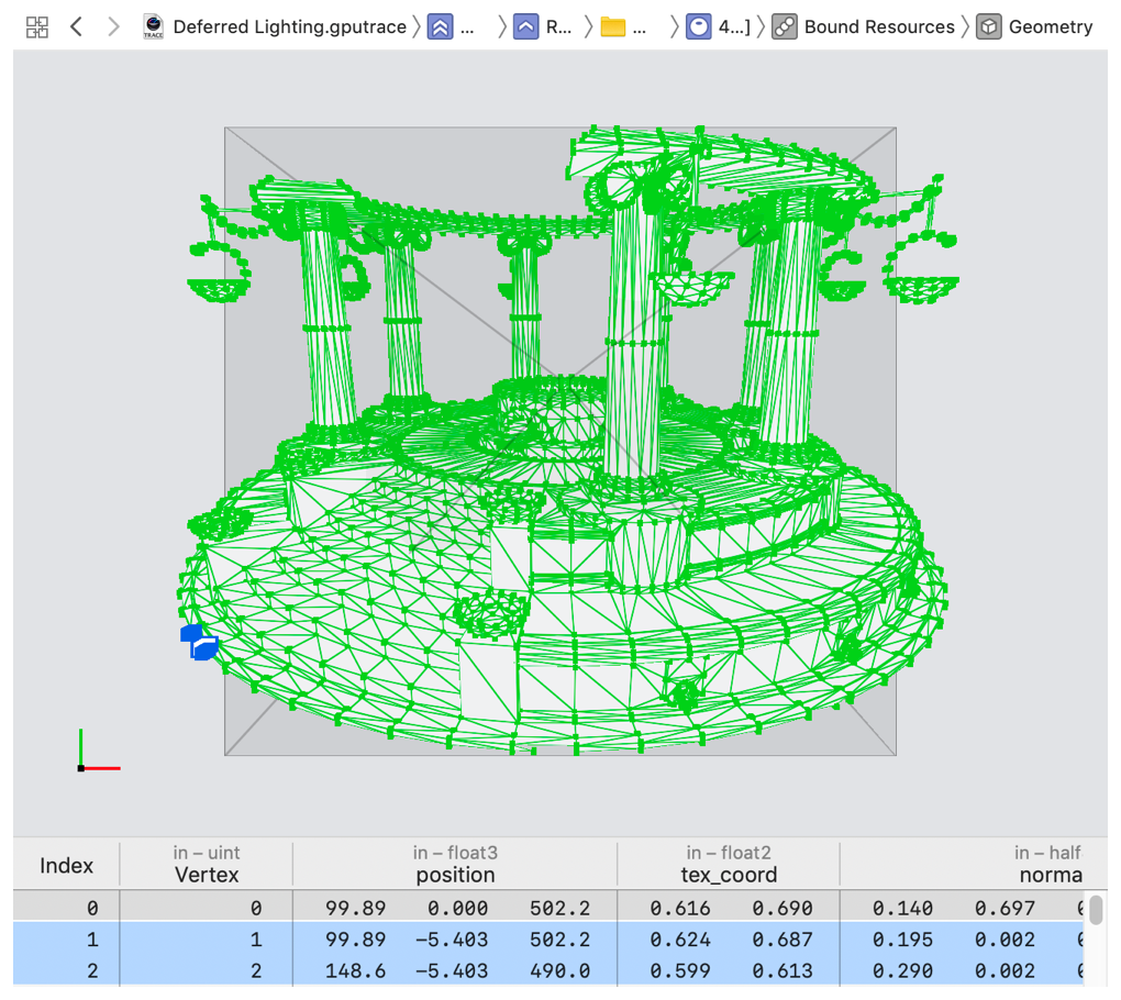 Screenshot of the geometry viewer populated with the selected draw call's vertex data.