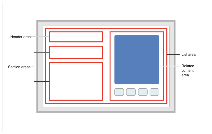 Layout diagram showing header and section areas on the left side and related content on the right.