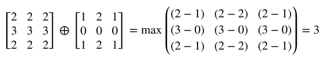 Formula that describes the result of dilating with a 3 by 3 kernel.