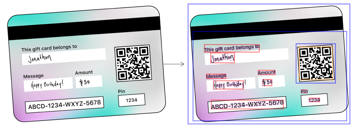The left side shows a sample input image that the end user feeds into the app.  The right side shows the output image with the detected text and QR code.