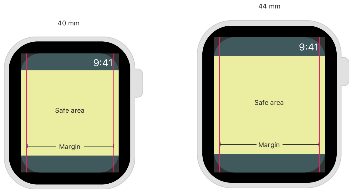 An illustration showing the content-safe area and layout margin on the 40 mm and 44 mm devices.