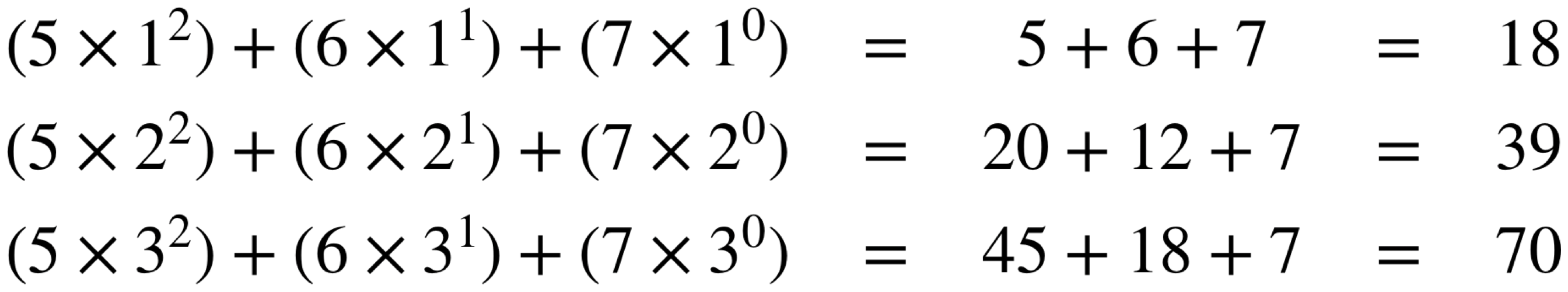 Equation that shows the polynomial evaluation for the coefficients five, six, and seven, and the variables one, two, and three.