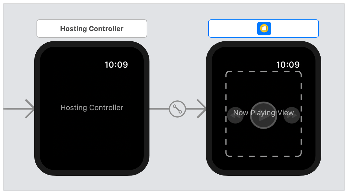A screenshot showing the storyboard with a hosting controller and the Now Playing controller set as page navigation.