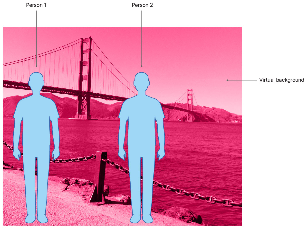 Screenshot of people occlusion with virtual background.