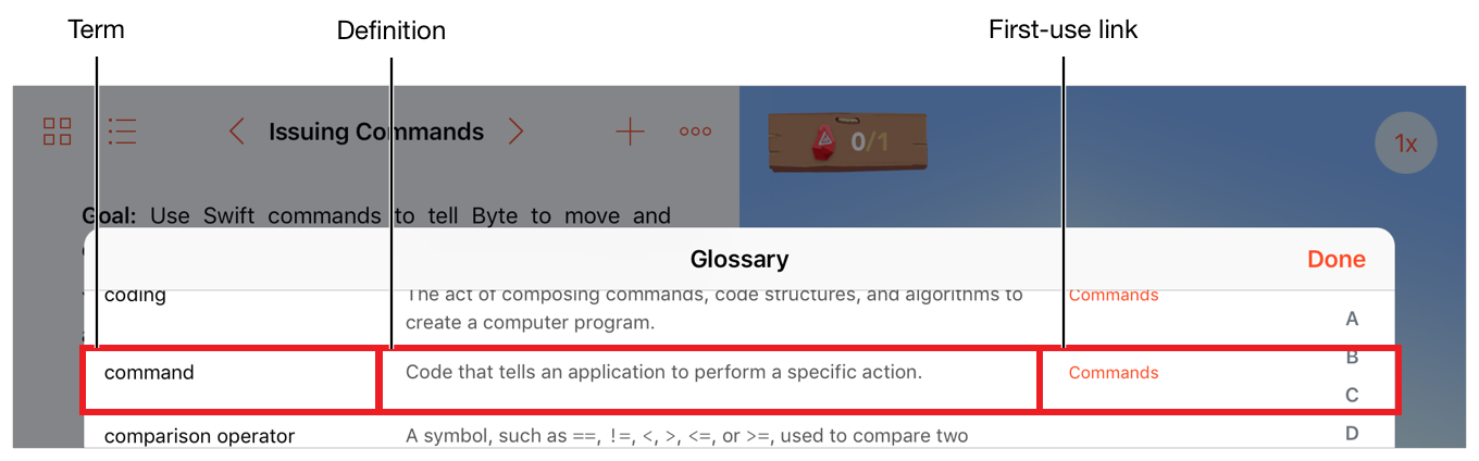 A screenshot of the glossary in Swift Playgrounds. Three parts are highlighted: the term, the definition, and the first-use link.