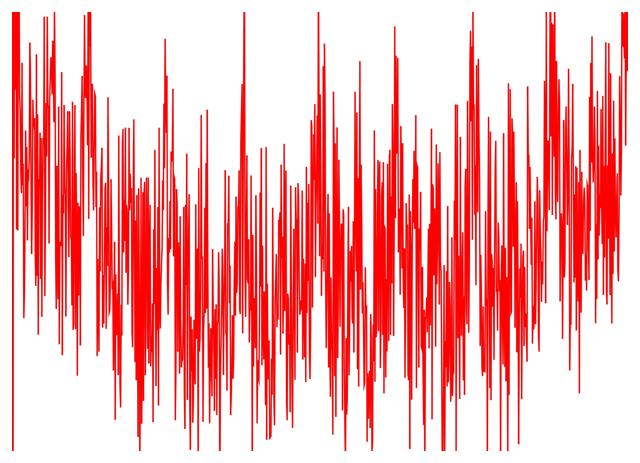 Graphic showing jagged noisy signal waveform.