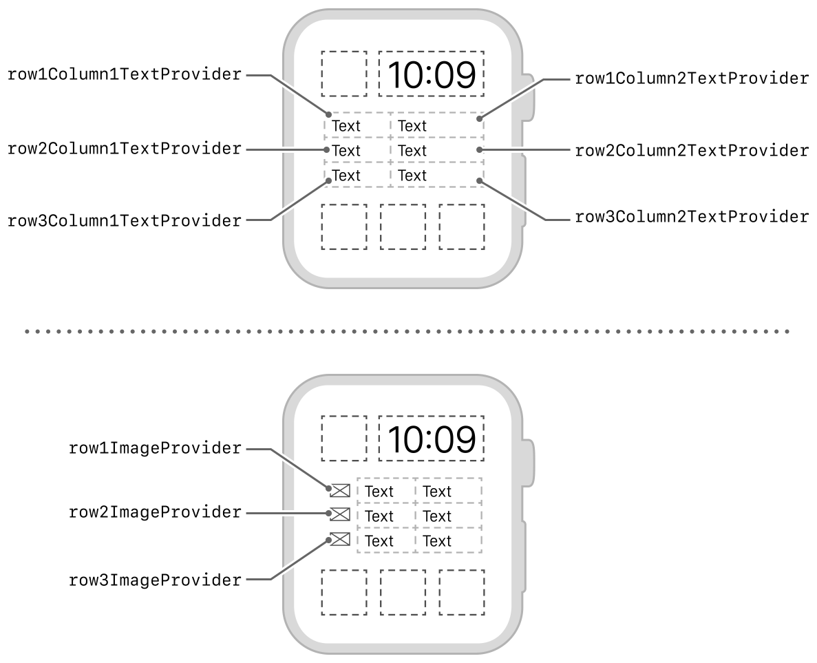 Diagram showing the layout of two columns of text and an optional column of images.