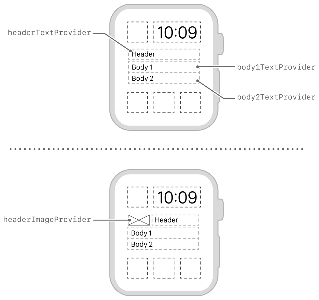 Diagram showing the layout of the header row, two lines of text, and an optional image.