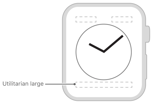 Diagram showing the size and position of a utilitarian large complication.