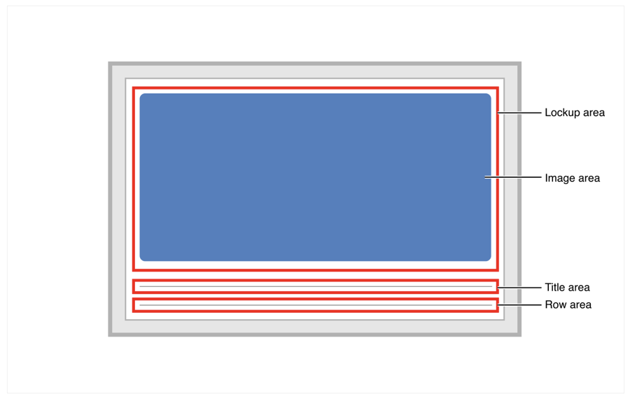 Layout diagram showing a large image area, and a title area followed by a row area at the bottom.