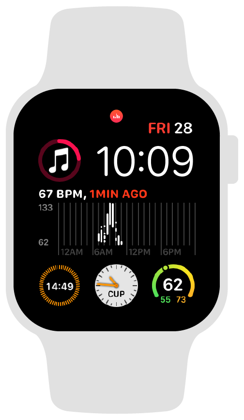 A figure showing a watch face with several active complications.