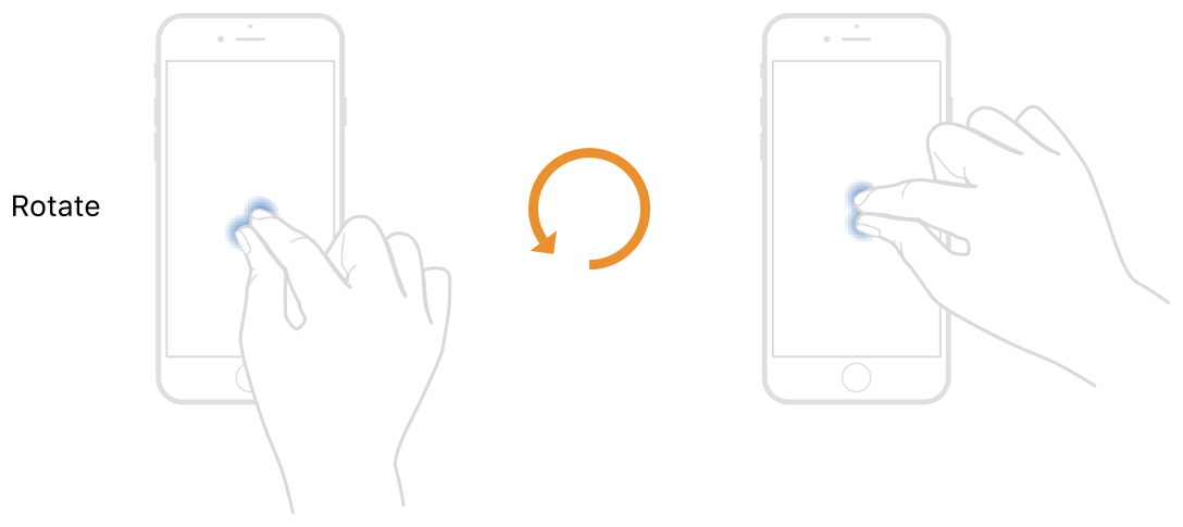 A diagram demonstrating how a rotation gesture is triggered by the first two fingers that touch the screen