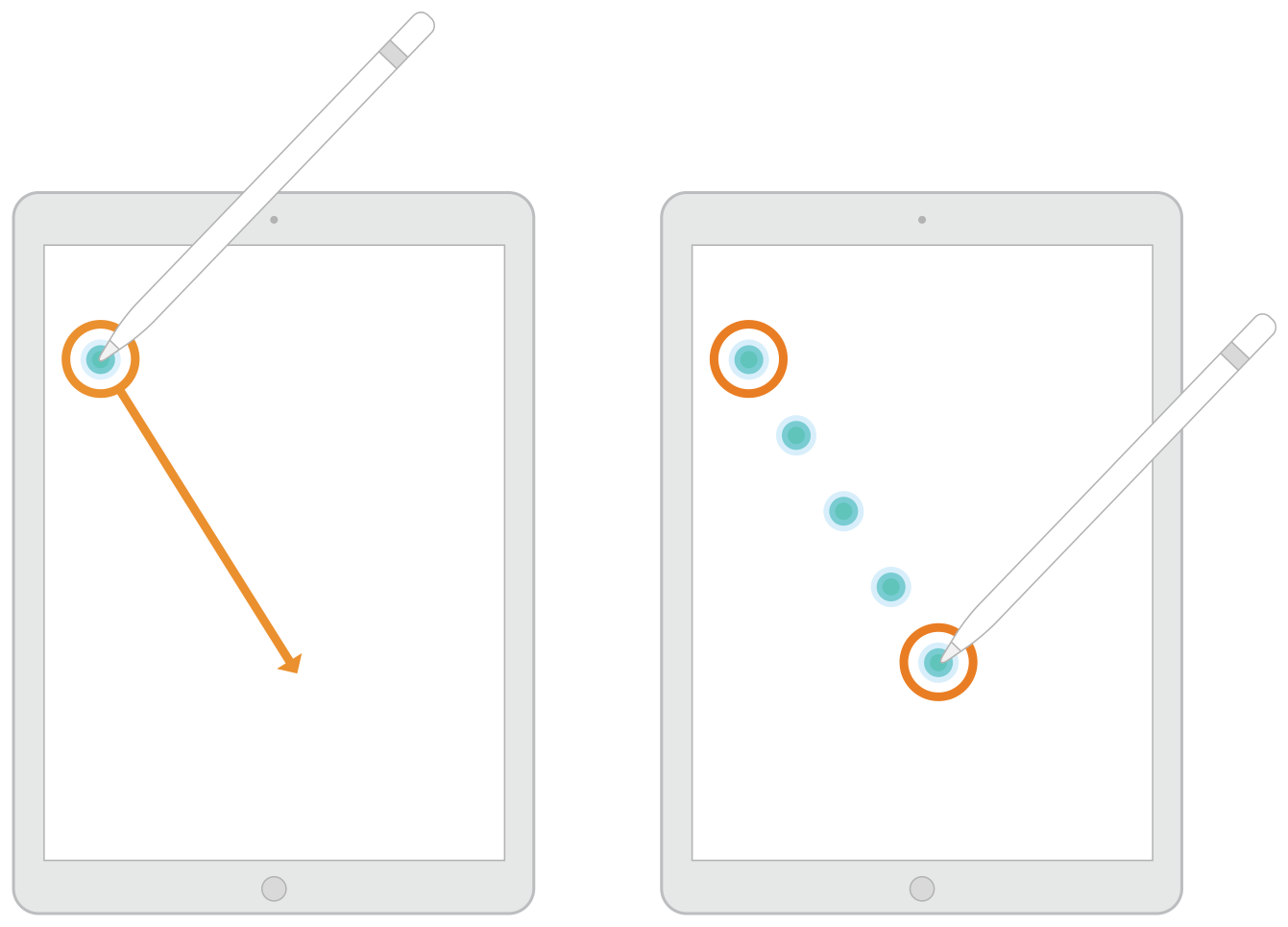 An illustration, with two iPad screens shown side by side. On the left, the initial touch event made by Apple Pencil is shown toward the upper-left of the display. As Apple Pencil is dragged down and to the right, the touches are coalesced when the drag ends, as shown on the right.