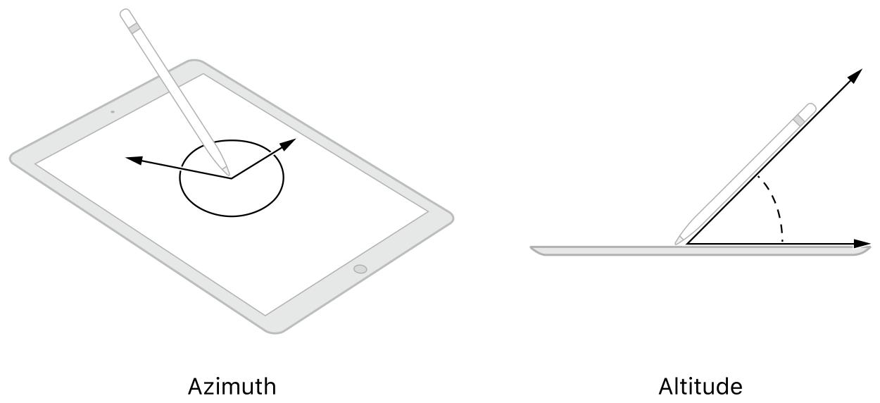 An illustration of how azimuth (shown on the left) and altitude (shown on the right) are determined when using Apple Pencil on a screen.