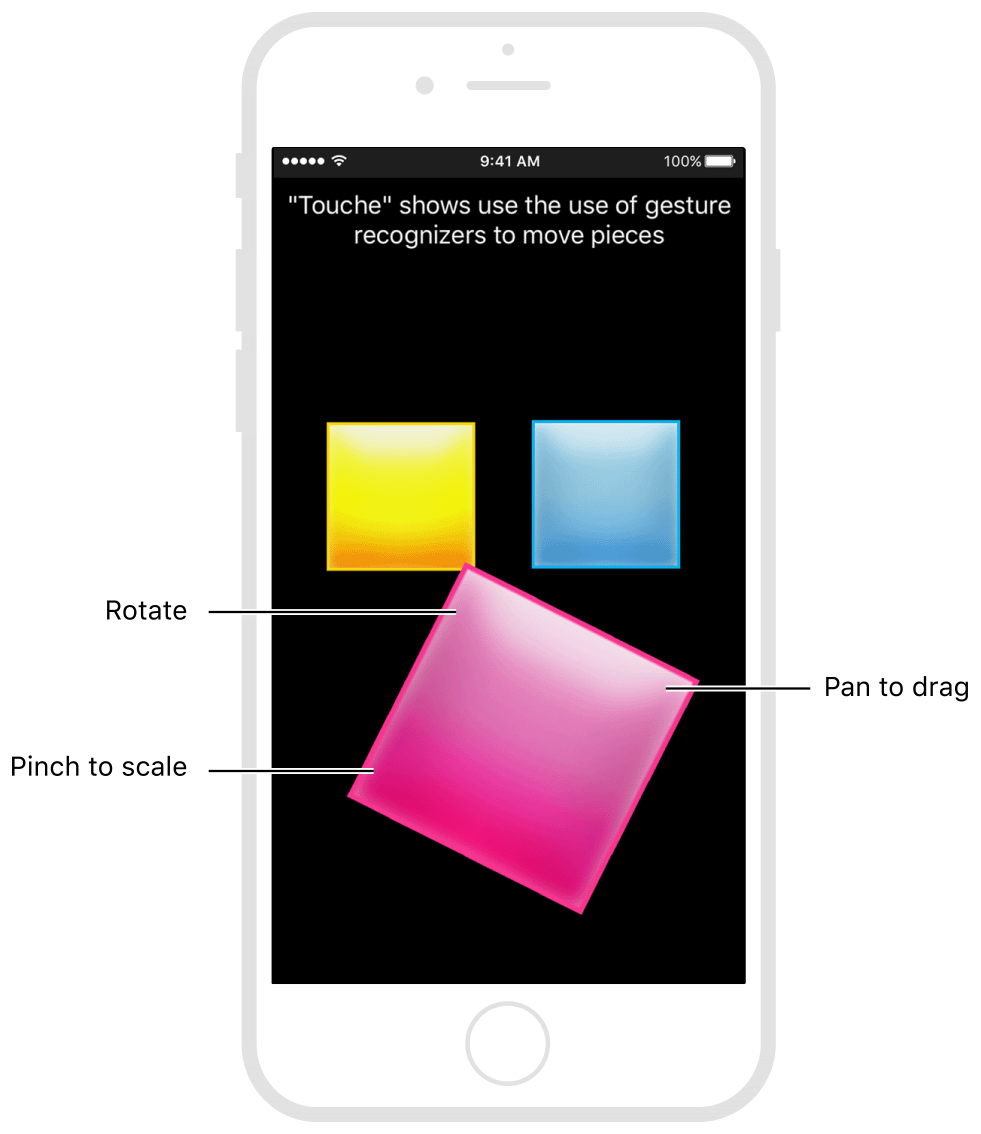 A screenshot of an app that demonstrates how a user can use rotation, pinch and pan gestures simultaneously to control the appearance of a pink square.