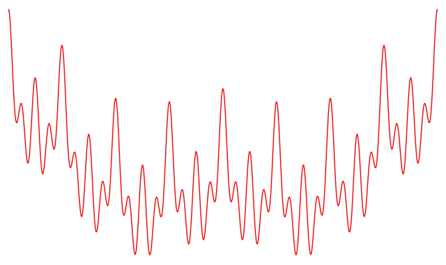 Graphic showing smooth signal waveform.