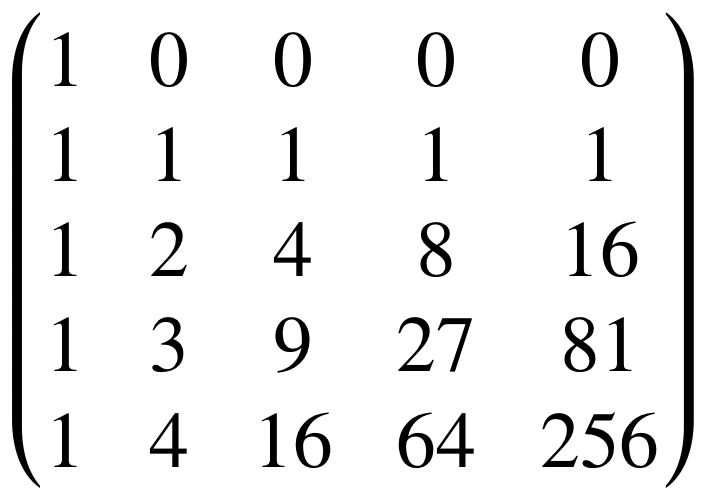 Equation that shows the derived Vandermonde matrix.
