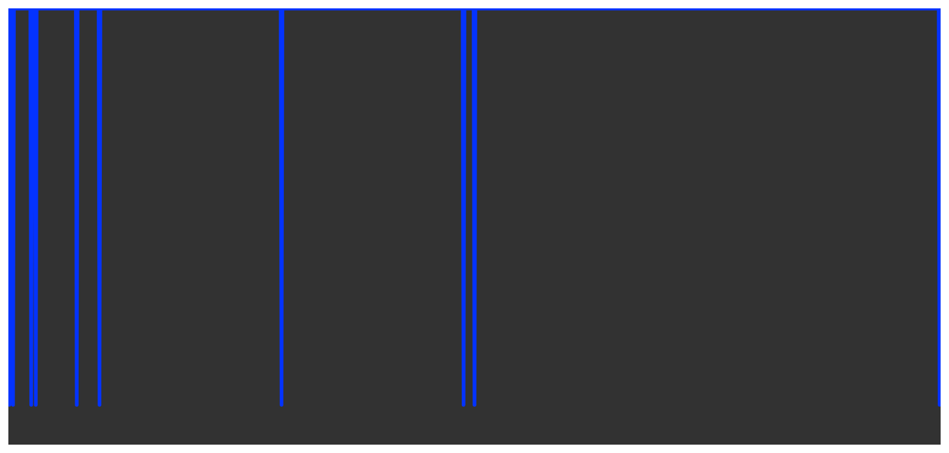 Diagram showing a plot of the orignal signal in the frequency domain.