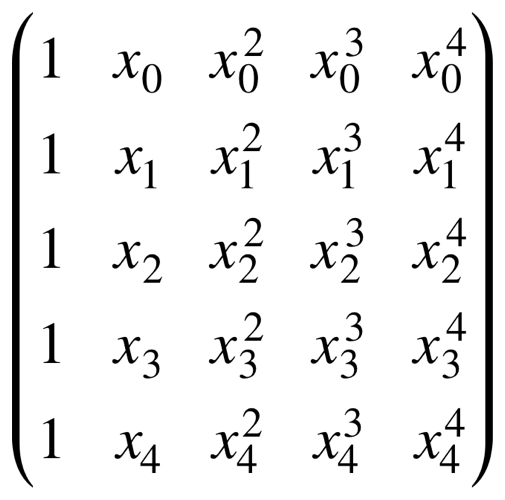Equation that shows the form of a 5 x 5 Vandermonde matrix. Each row corresponds to an element in the source vector, x, raised to the power of 0, 1, 2, 3, and 4.