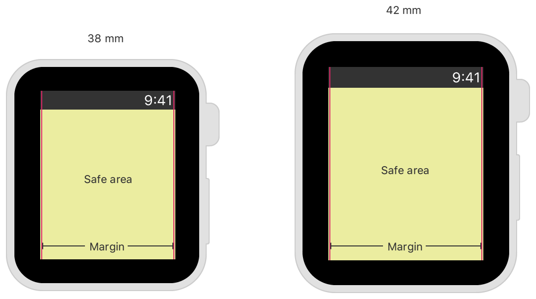 An illustration showing the content-safe area and layout margin on the 38 mm and 42 mm devices.