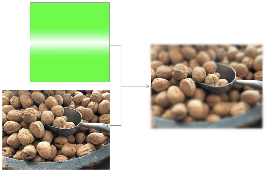 CIMaskedVariableBlur with a linear gradient mask applied to a photo of walnuts