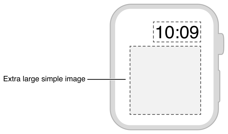 Diagram showing the layout of a single image.
