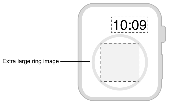 Diagram showing the layout of an image inside a progress ring.