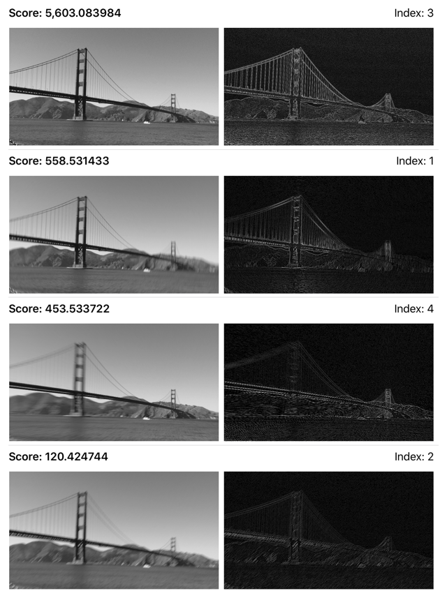 A screenshot of the sample app showing four rows. Each row contains, on the left, the original image, and, on the right, the convolved image. The images are ordered by decreasing sharpness.