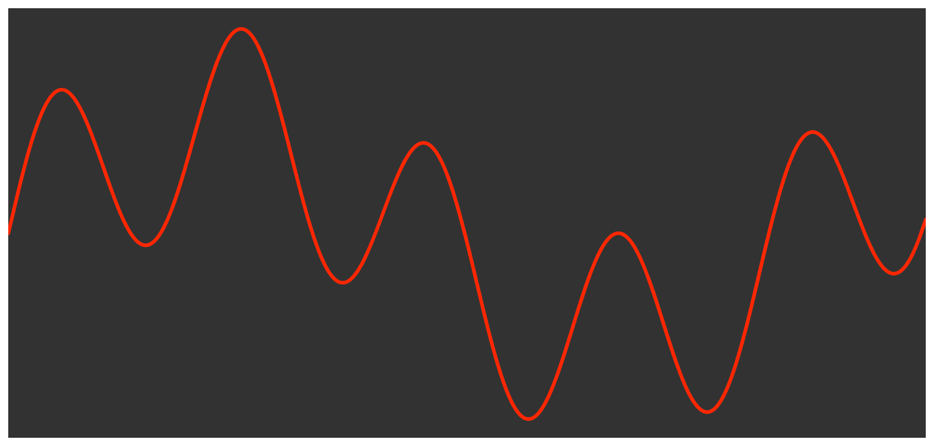 Diagram showing the original signal as a composite sine wave.