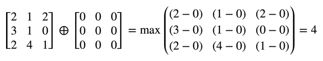 Formula used to describe the result of maximizing with a 3 by 3 kernel.
