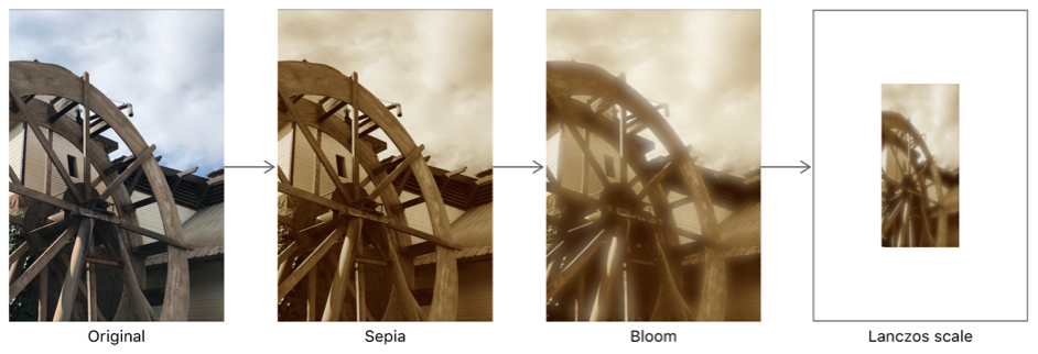 Photo of a waterwheel filtered using sepia tone, bloom, and Lanczos scale filters