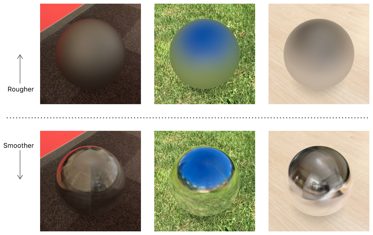 Detail screenshots showing the effect of three different environment textures on both smooth and rough virtual spheres.