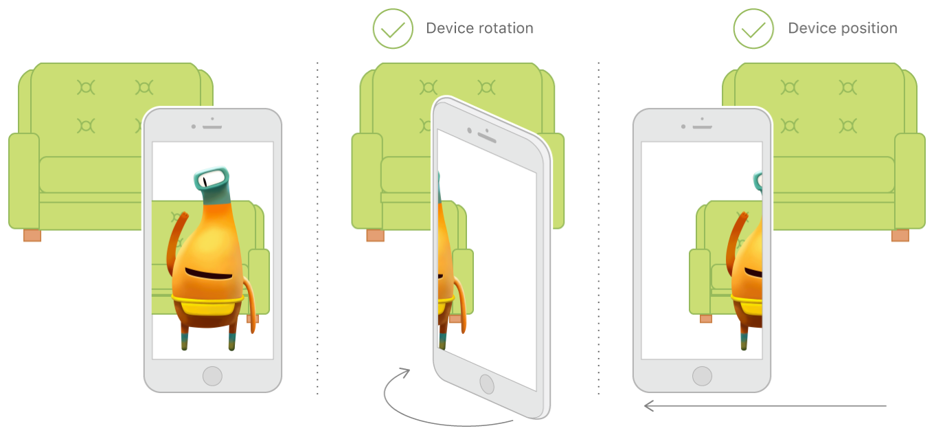 Three illustrated variations of an iPhone running an app that displays an AR experience using the rear camera. The physical environment is depicted with a couch, in front of which, the app displays a virtual character. In the left picture, the iPhone views the couch straight on with the virtual character centered onscreen. In the middle picture, the device is rotated 30 degrees about the y-axis to the right, and the right-most portion of the couch and virtual character are visible onscreen only. In the right picture, the device is translated slightly to the left, and the left-most portions of the couch and virtual character are visible onscreen only.