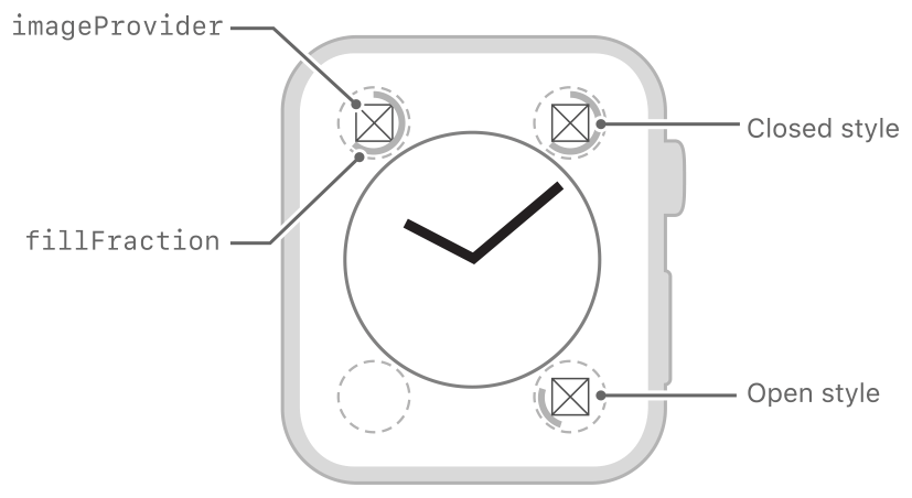 Diagram showing the layout of an image inside a small progress ring.