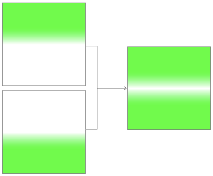 Graphic depicting the additive compositing of two linear gradients to form a single mask