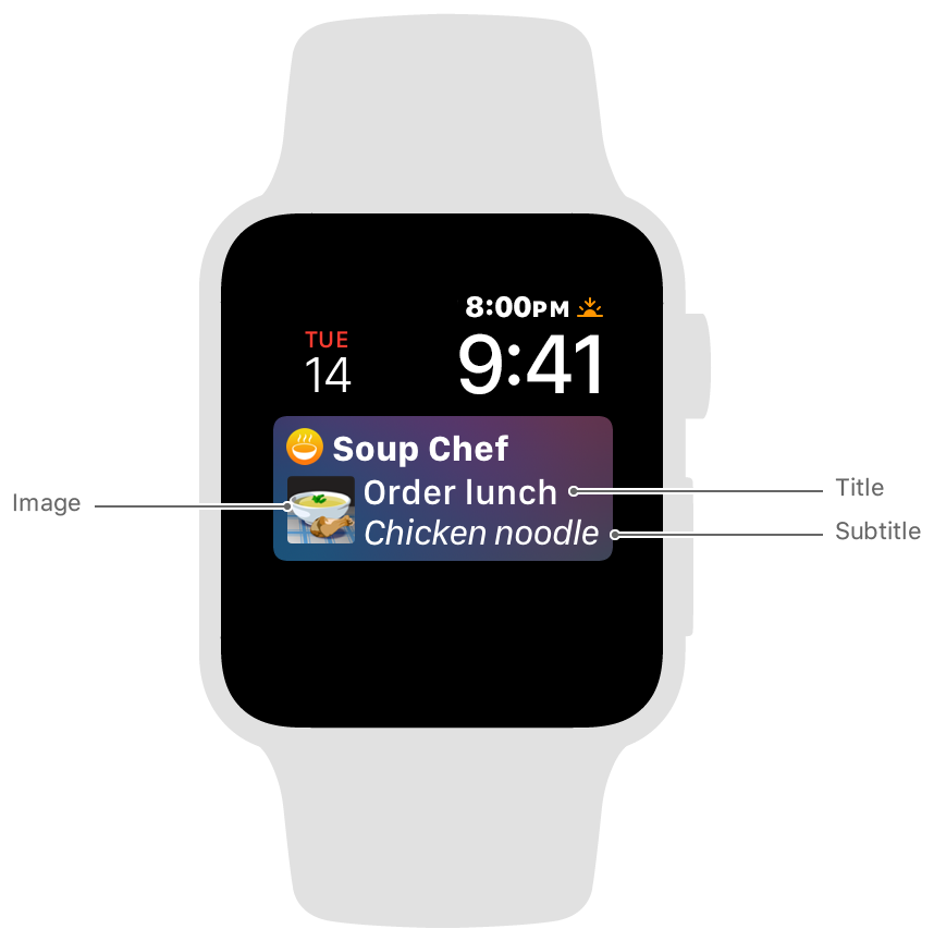 A screenshot of the Siri watch face showing a custom default card template with callouts for image, title, and subtitle.
