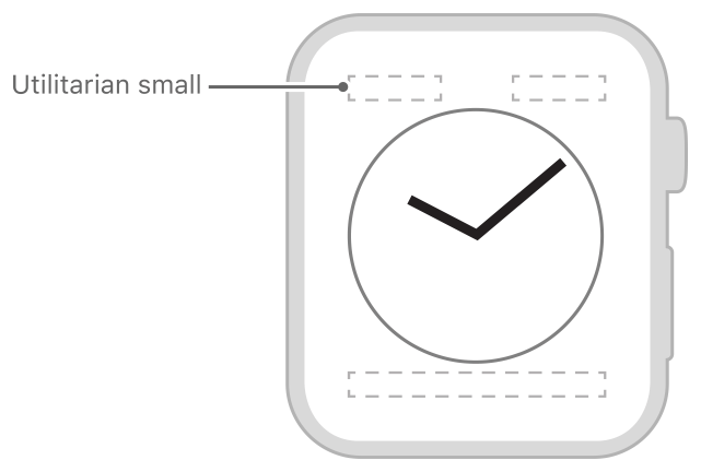 Diagram showing the size and position of a utilitarian small complication.