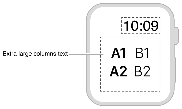 Diagram showing the layout of two rows and two columns of text.