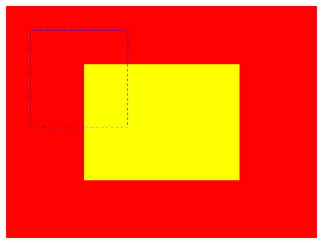 Layers with different coordinate systems