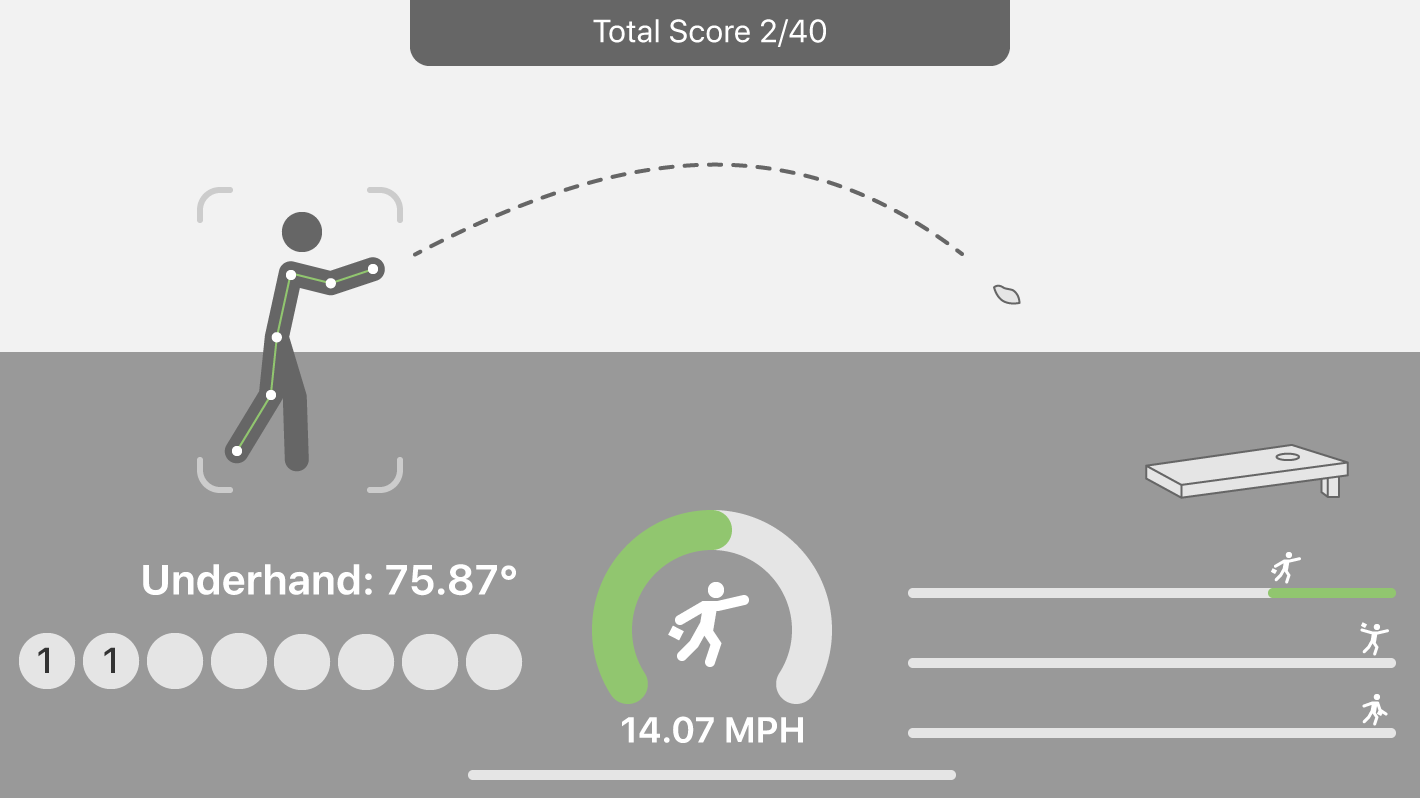 A diagram of a human figure tossing a bean bag toward a board with a small opening. Above the figure is a running score tally, and below are elements that display the player's throw type, trajectory, and speed, and their score for each throw.