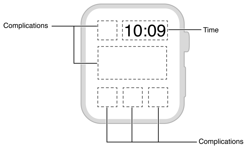 An illustration showing the space for one large and four small complications on the Modular watch face.