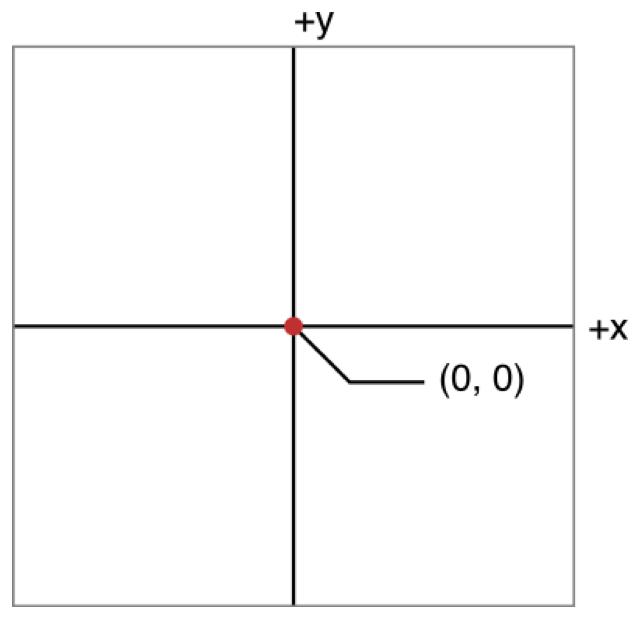 SpriteKit coordinate system