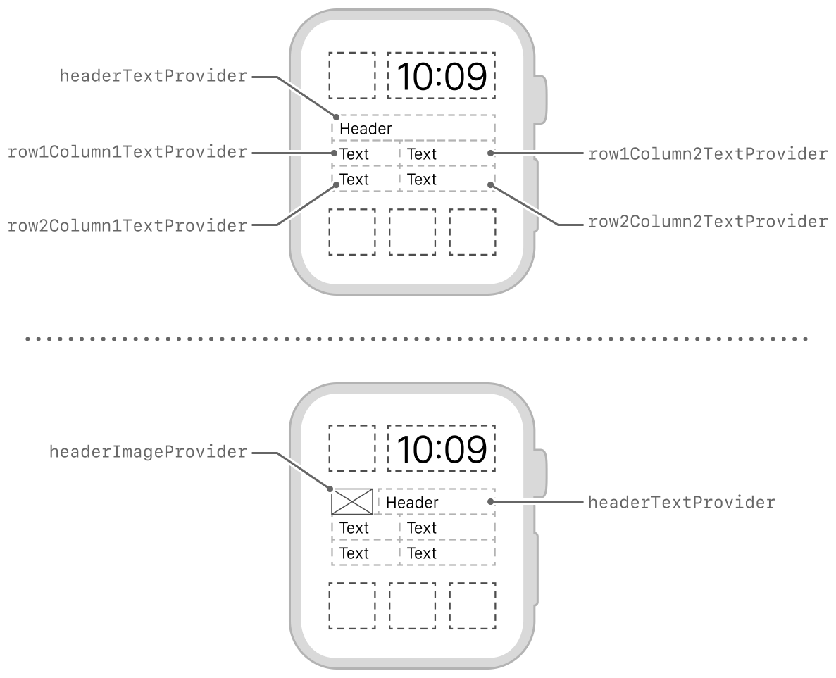Diagram showing the layout of the table template.