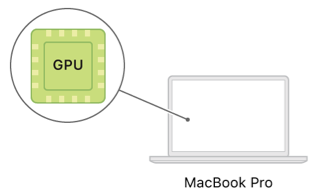 A system diagram showing a single built-in GPU within a MacBook Pro.