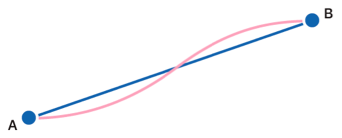 Illustration showing linear and smooth interpolation between scalar values.