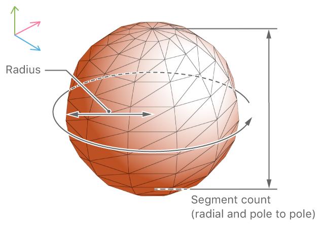 SCNSphere - SceneKit | Apple Developer Documentation